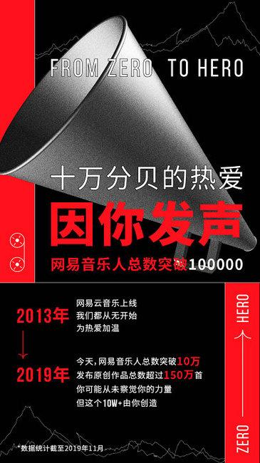 """中国原创音乐进入""""10W+时代"""" 网易云音乐正在改变潮水的方向"""