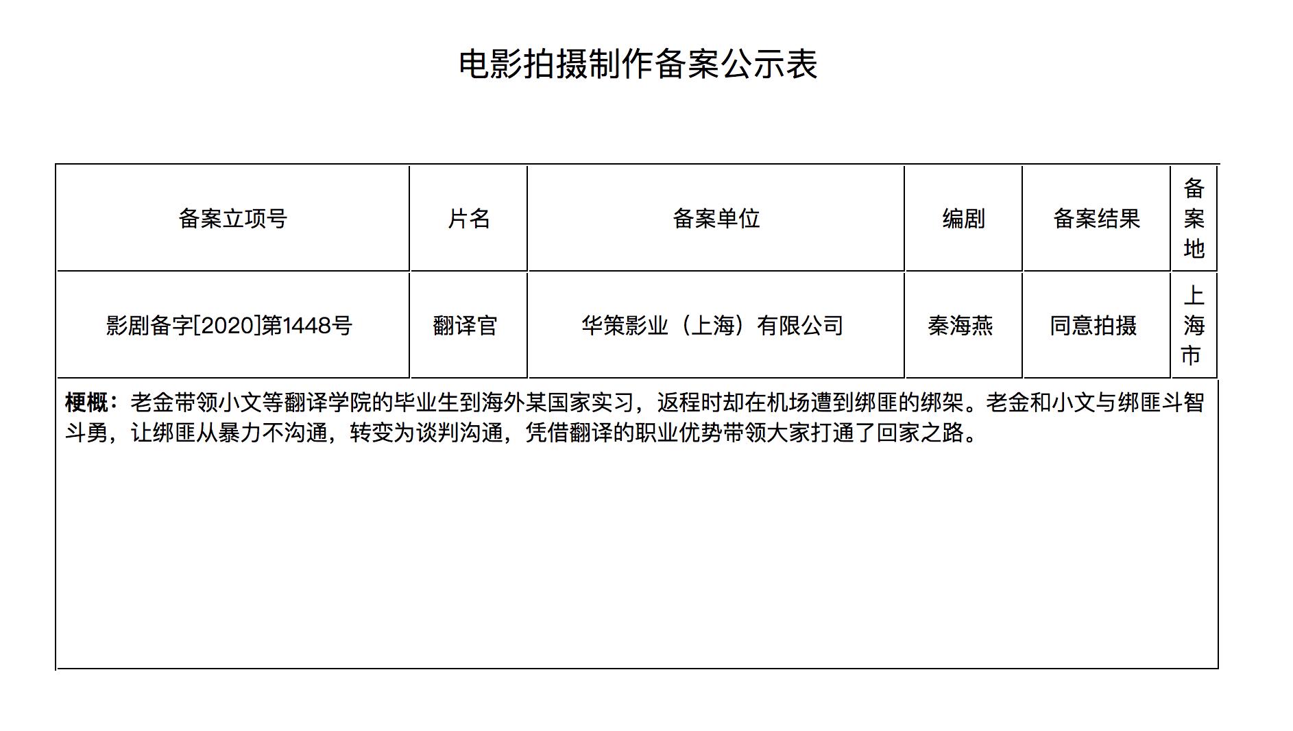 影版《翻译官》立项 杨幂黄轩曾主演剧版_娱乐频道_硬汉资源网